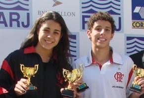 XIX Campeonato Brasileiro Juvenil – Troféu Carlos Campos Sobrinho