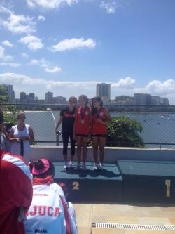 Fla ganha três medalhas no Estadual Infanto-Juvenil