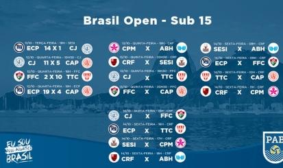 Flamengo recebe o Brasil Open de Polo Aquático