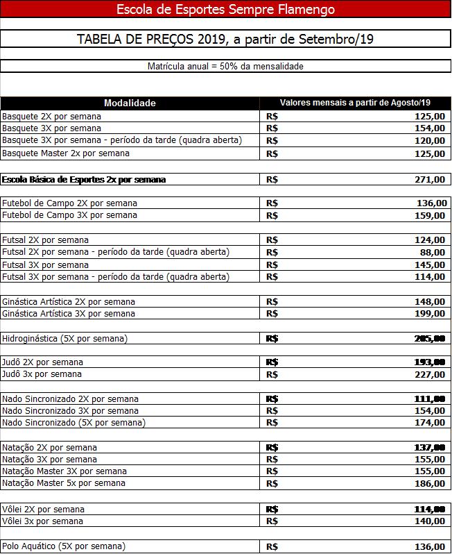 Tabela de jogos do flamengo 2020