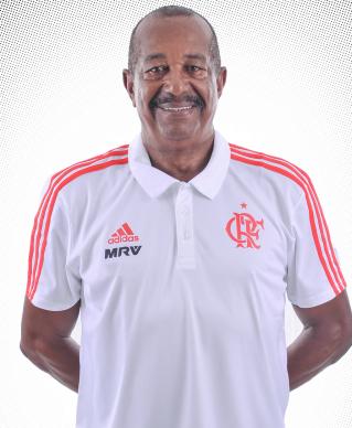Jorge Luiz Domingos